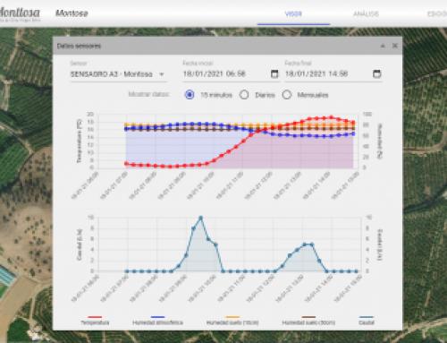SensAgro A-3 Medidor de consumo de agua   Mapsens® Agro
